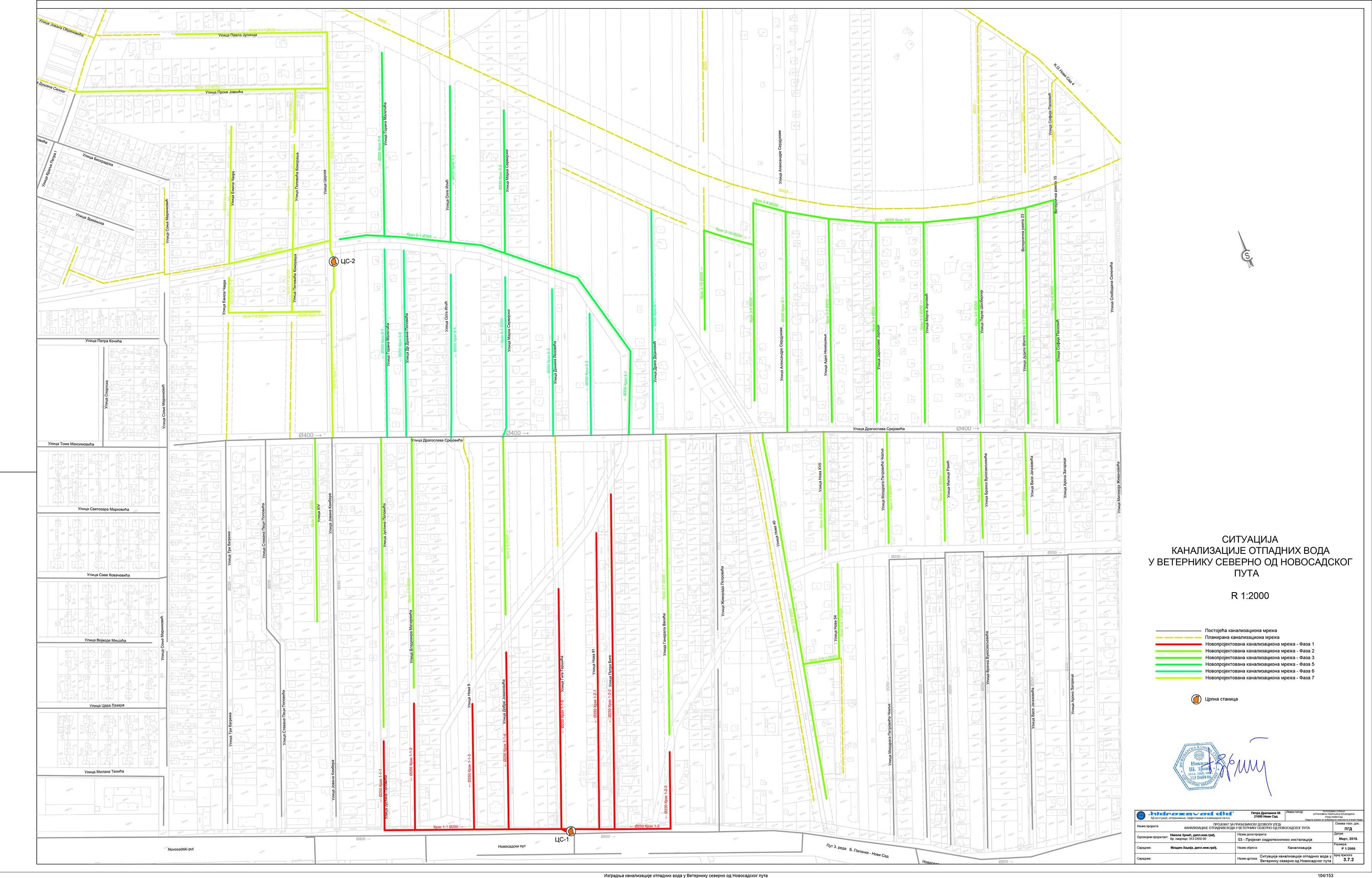 ВЕТЕРНИК: Град инвестира 215 милиона динара у изградњу канализационе мреже